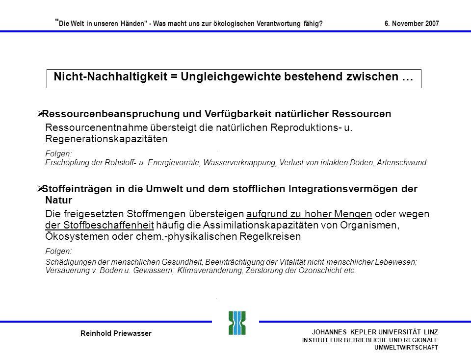 Reinhold Priewasser JOHANNES KEPLER UNIVERSITÄT LINZ INSTITUT FÜR BETRIEBLICHE UND REGIONALE UMWELTWIRTSCHAFT