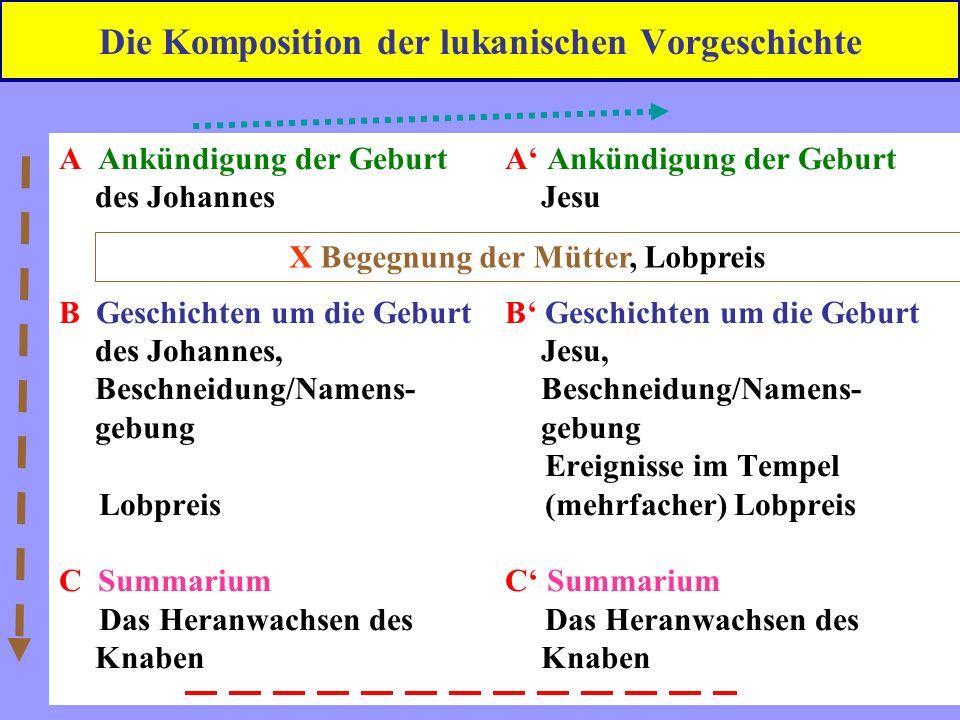 Die Komposition der lukanischen Vorgeschichte A Ankündigung der Geburt des Johannes B Geschichten um die Geburt des Johannes, Beschneidung/Namens- geb