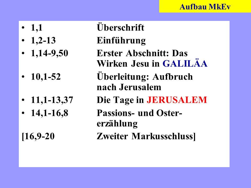 1,1Überschrift 1,2-13Einführung 1,14-9,50Erster Abschnitt: Das Wirken Jesu in GALILÄA 10,1-52Überleitung: Aufbruch nach Jerusalem 11,1-13,37Die Tage in JERUSALEM 14,1-16,8Passions- und Oster- erzählung [16,9-20Zweiter Markusschluss] Aufbau MkEv