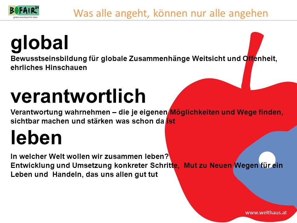 www.welthaus.at global Bewusstseinsbildung für globale Zusammenhänge Weitsicht und Offenheit, ehrliches Hinschauen verantwortlich Verantwortung wahrne
