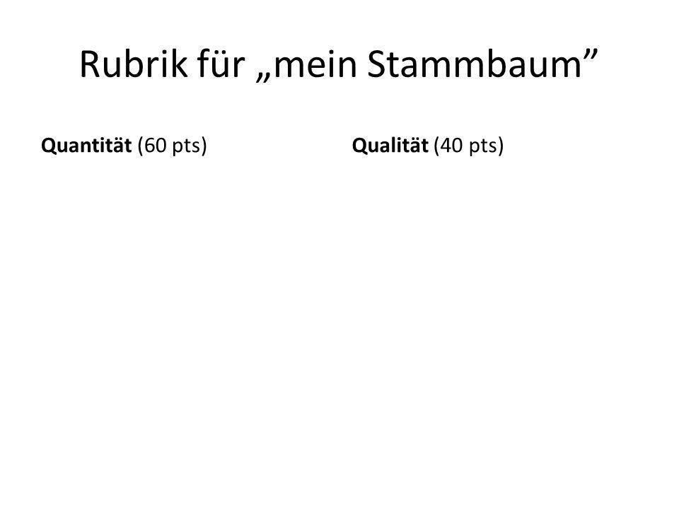 Rubrik für mein Stammbaum Quantität (60 pts)Qualität (40 pts)