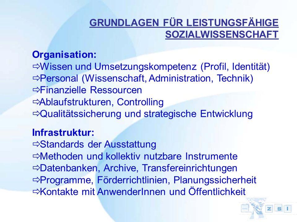Organisation: Wissen und Umsetzungskompetenz (Profil, Identität) Personal (Wissenschaft, Administration, Technik) Finanzielle Ressourcen Ablaufstruktu