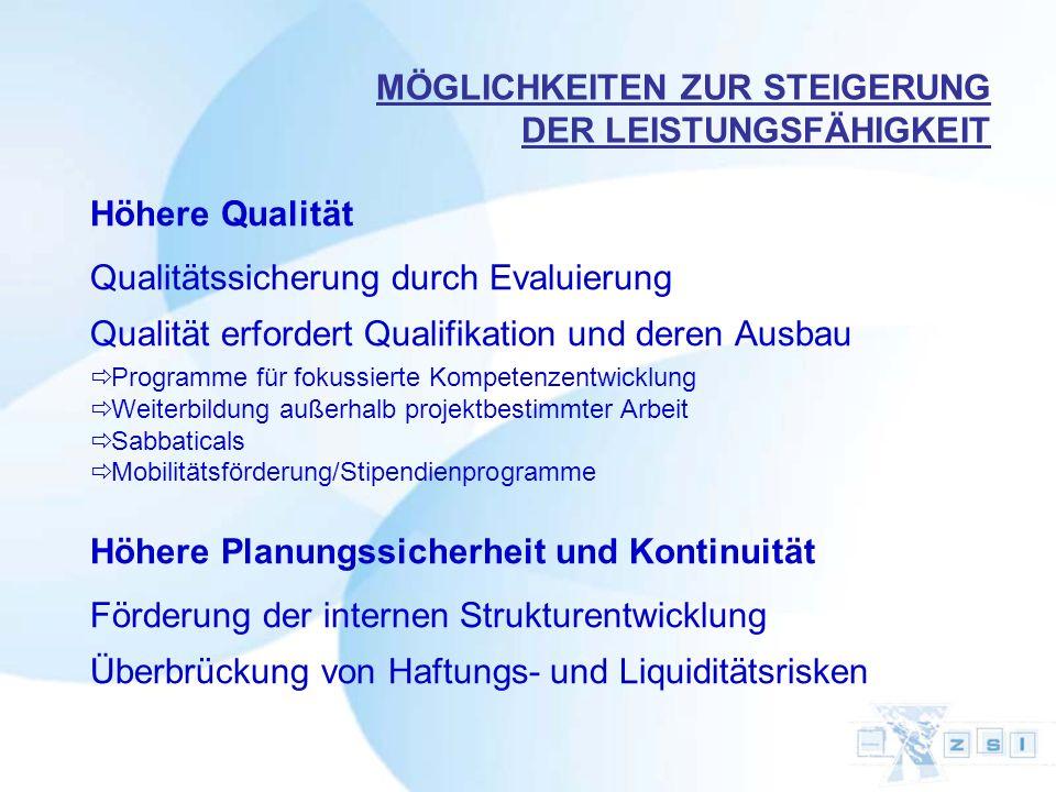 Höhere Qualität Qualitätssicherung durch Evaluierung Qualität erfordert Qualifikation und deren Ausbau Programme für fokussierte Kompetenzentwicklung