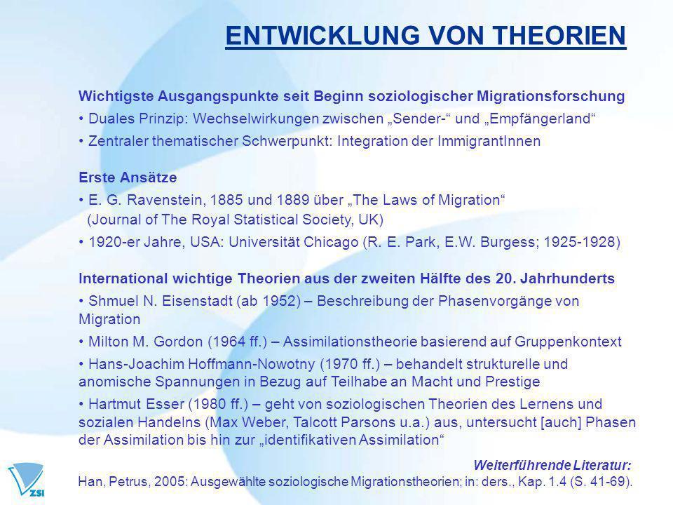 ENTWICKLUNG VON THEORIEN Wichtigste Ausgangspunkte seit Beginn soziologischer Migrationsforschung Duales Prinzip: Wechselwirkungen zwischen Sender- un