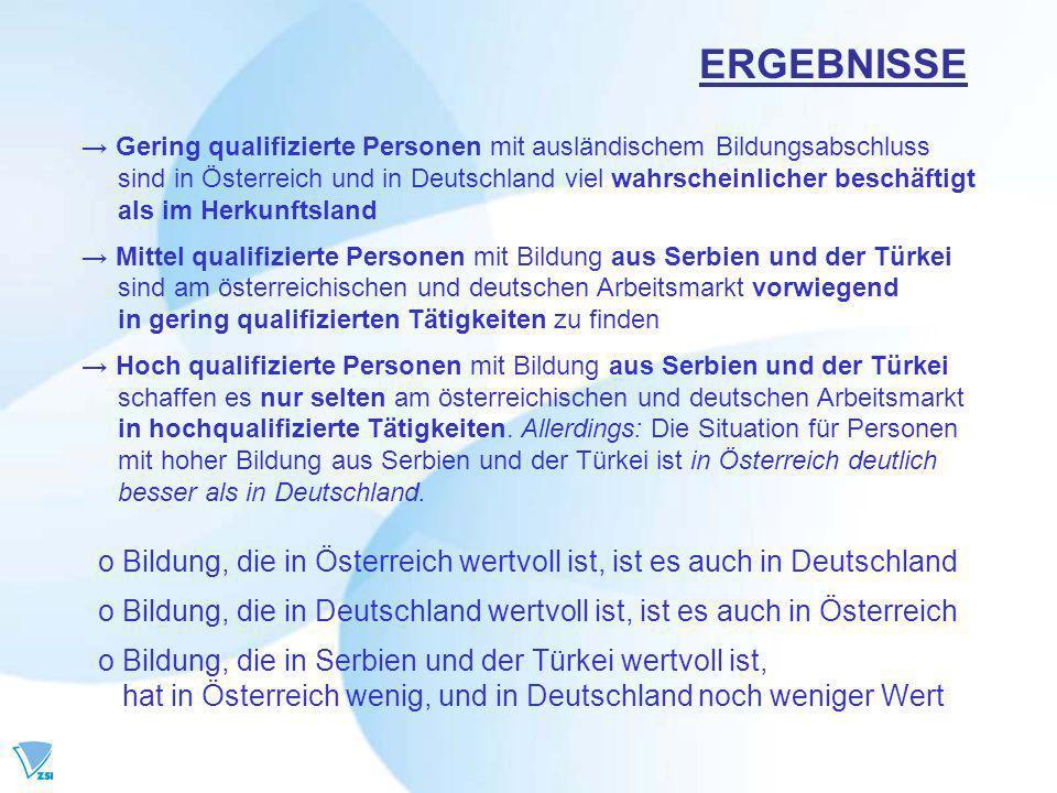ERGEBNISSE Gering qualifizierte Personen mit ausländischem Bildungsabschluss sind in Österreich und in Deutschland viel wahrscheinlicher beschäftigt a