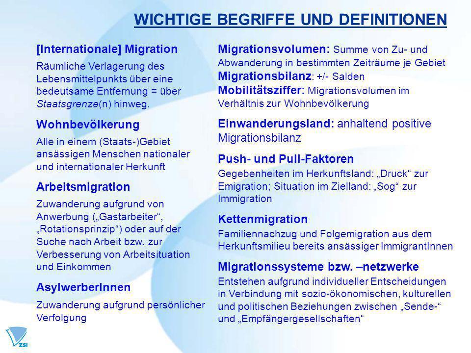 WICHTIGE BEGRIFFE UND DEFINITIONEN [Internationale] Migration Räumliche Verlagerung des Lebensmittelpunkts über eine bedeutsame Entfernung = über Staa