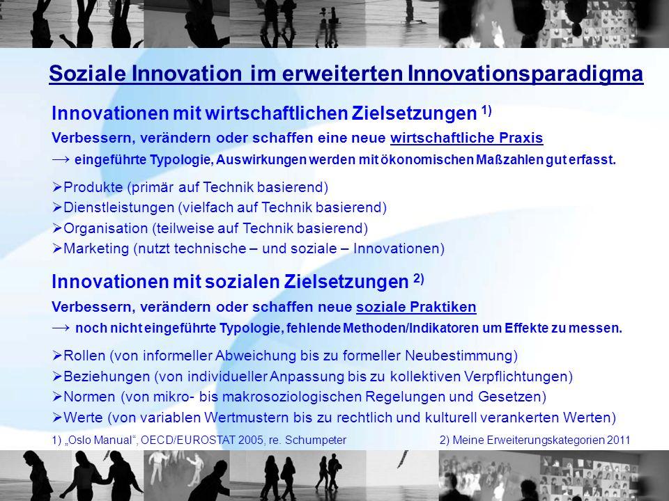 Soziale Innovation im erweiterten Innovationsparadigma 1) Oslo Manual, OECD/EUROSTAT 2005, re. Schumpeter2) Meine Erweiterungskategorien 2011 Innovati