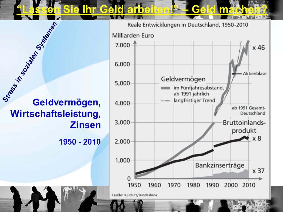 Geldvermögen, Wirtschaftsleistung, Zinsen 1950 - 2010 Stress in sozialen Systemen Lassen Sie Ihr Geld arbeiten.