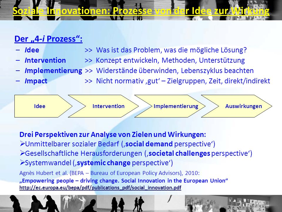Der 4-i Prozess: –Idee >> Was ist das Problem, was die mögliche Lösung.