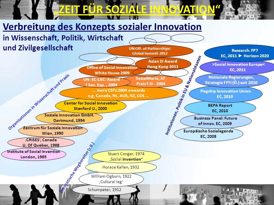 Verbreitung des Konzepts sozialer Innovation in Wissenschaft, Politik, Wirtschaft und Zivilgesellschaft Institute of Social Invention London, 1985 CRISES, Canada U.