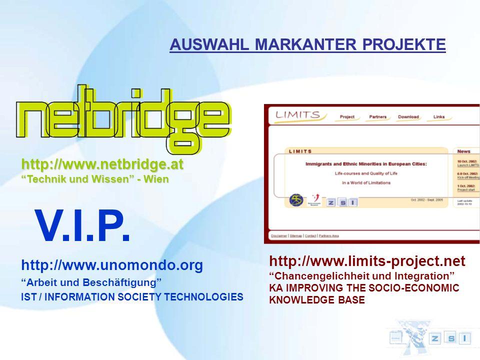 THEMENSCHWERPUNKTE UND AKTIVITÄTEN Aktivitäten, Projektformen: Produktpalette Forschung Bildung und Weiterbildung Programm- und Projektberatung Netzwe