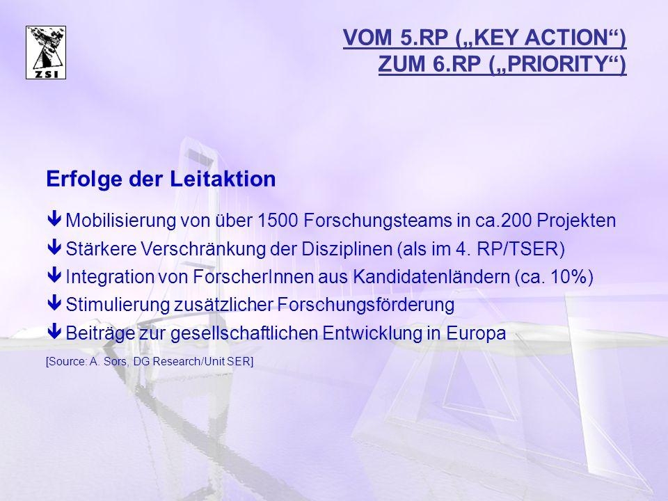 Erfolge der Leitaktion ê Mobilisierung von über 1500 Forschungsteams in ca.200 Projekten ê Stärkere Verschränkung der Disziplinen (als im 4.