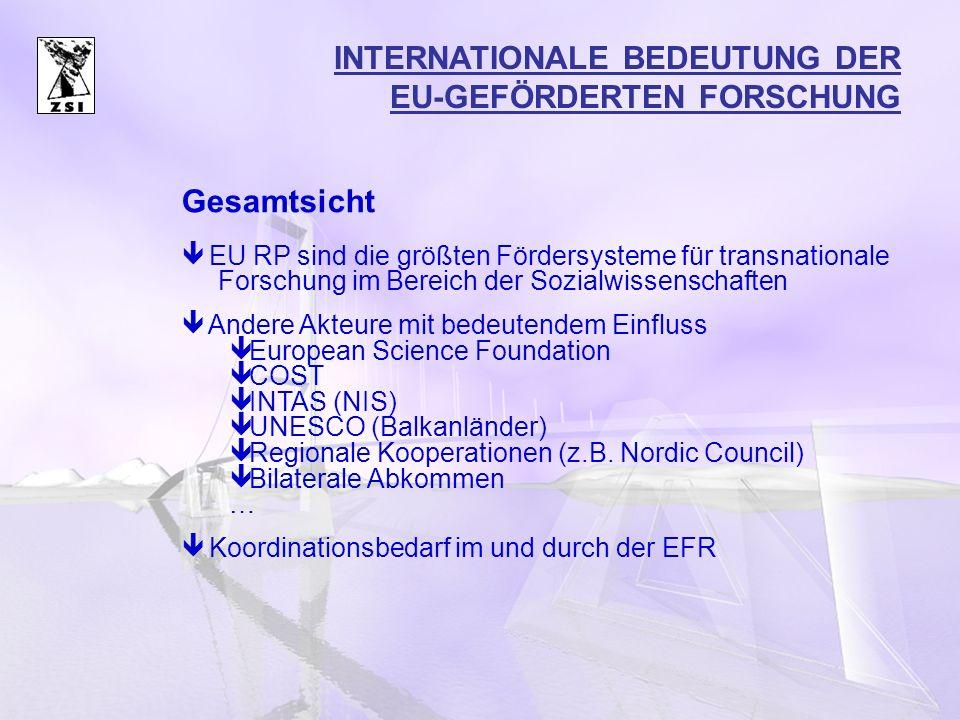 Gesamtsicht ê EU RP sind die größten Fördersysteme für transnationale Forschung im Bereich der Sozialwissenschaften ê Andere Akteure mit bedeutendem Einfluss ê European Science Foundation ê COST ê INTAS (NIS) ê UNESCO (Balkanländer) ê Regionale Kooperationen (z.B.