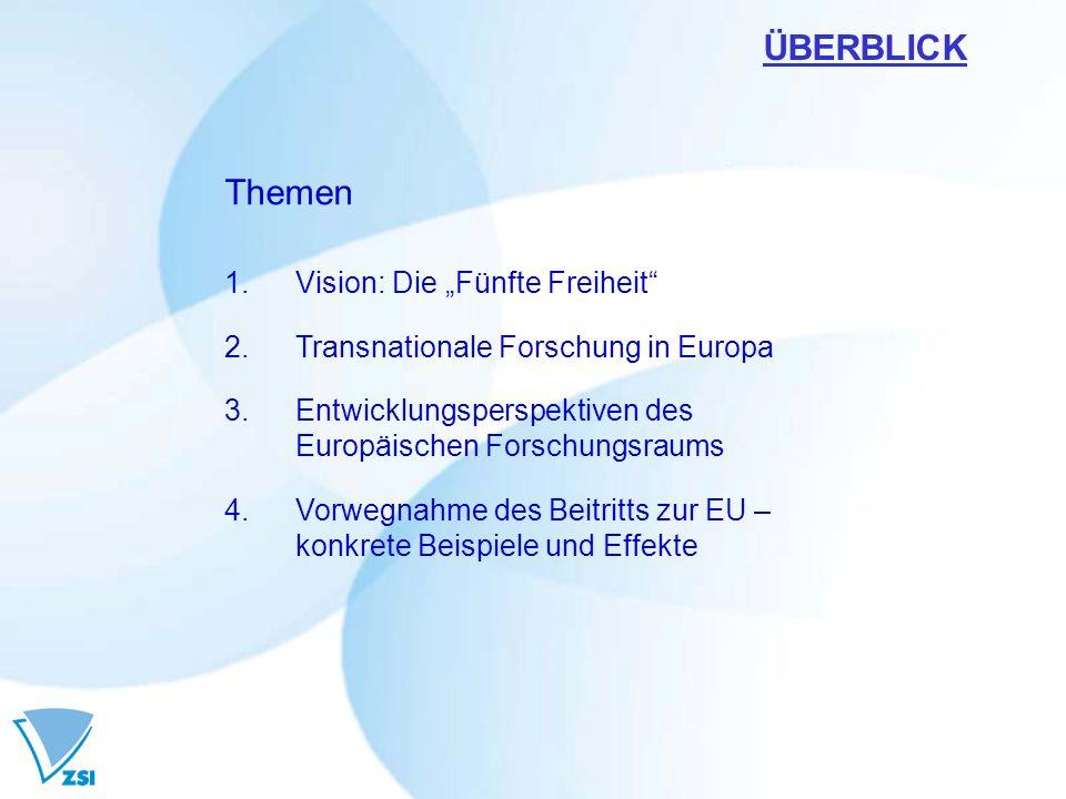 Themen 1.Vision: Die Fünfte Freiheit 2.Transnationale Forschung in Europa 3.Entwicklungsperspektiven des Europäischen Forschungsraums 4.Vorwegnahme des Beitritts zur EU – konkrete Beispiele und Effekte ÜBERBLICK