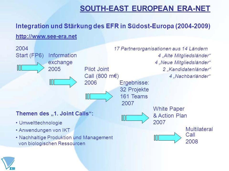 SOUTH-EAST EUROPEAN ERA-NET Integration und Stärkung des EFR in Südost-Europa (2004-2009) http://www.see-era.net 2004 17 Partnerorganisationen aus 14 Ländern Start (FP6) Information 4 Alte Mitgliedsländer exchange 4 Neue Mitgliedsländer 2005 Pilot Joint 2 Kandidatenländer Call (800 m) 4 Nachbarländer 2006 Ergebnisse: 32 Projekte 161 Teams 2007 White Paper & Action Plan 2007 Multilateral Call 2008 Themen des 1.