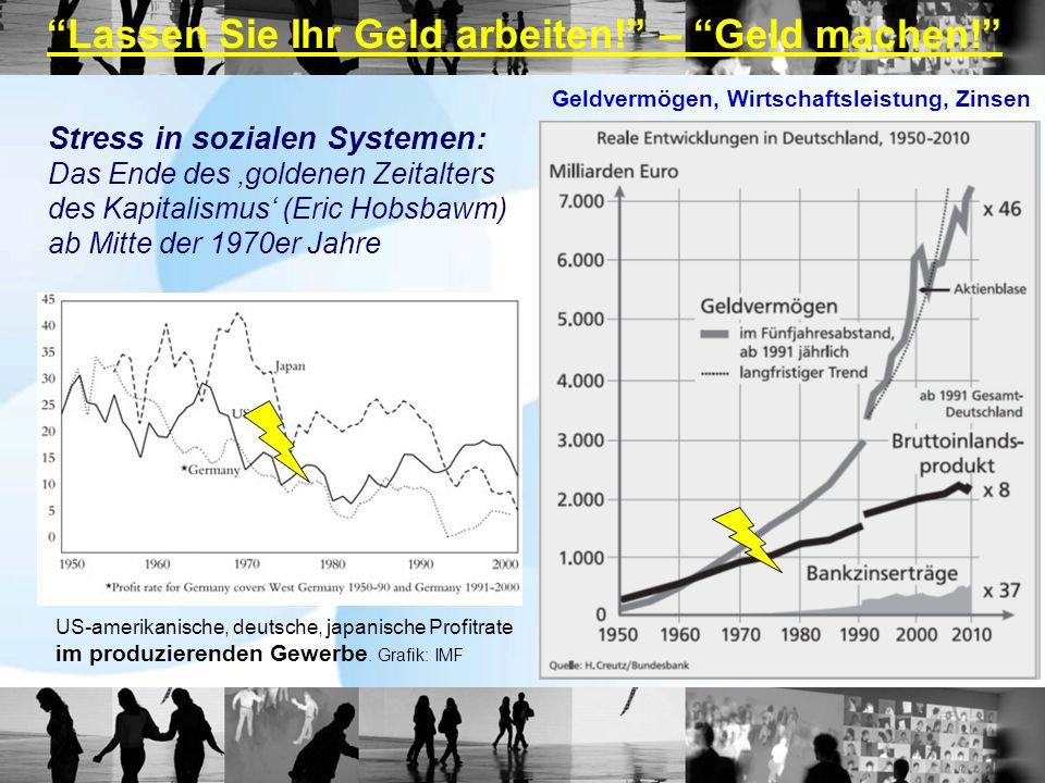 Geldvermögen, Wirtschaftsleistung, Zinsen Stress in sozialen Systemen: Das Ende des goldenen Zeitalters des Kapitalismus (Eric Hobsbawm) ab Mitte der