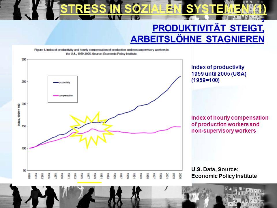 STRESS IN SOZIALEN SYSTEMEN (2)