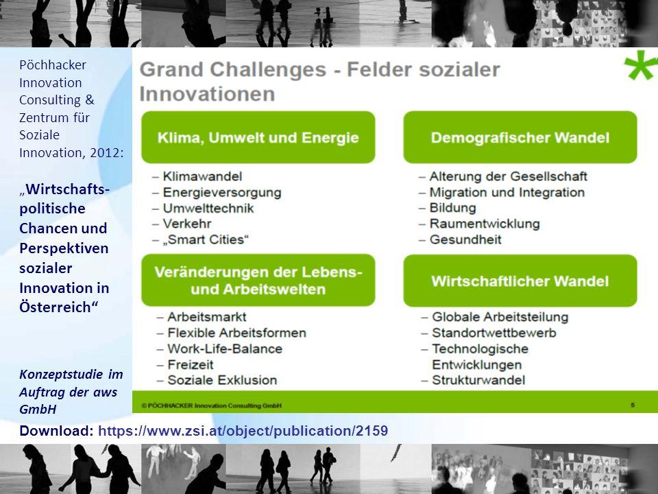 Pöchhacker Innovation Consulting & Zentrum für Soziale Innovation, 2012: Wirtschafts- politische Chancen und Perspektiven sozialer Innovation in Österreich Konzeptstudie im Auftrag der aws GmbH Download: https://www.zsi.at/object/publication/2159