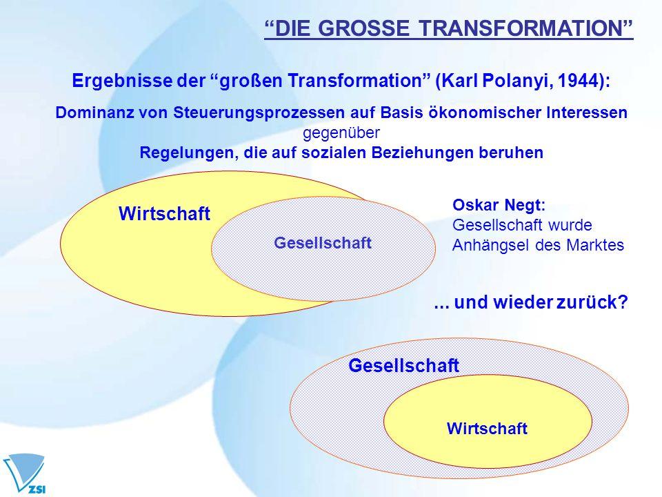 DIE GROSSE TRANSFORMATION Ergebnisse der großen Transformation (Karl Polanyi, 1944): Dominanz von Steuerungsprozessen auf Basis ökonomischer Interesse