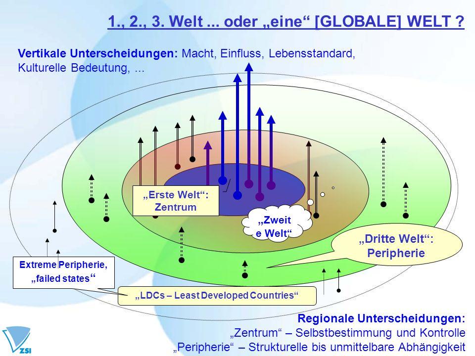 1., 2., 3. Welt... oder eine [GLOBALE] WELT ? Regionale Unterscheidungen: Zentrum – Selbstbestimmung und Kontrolle Peripherie – Strukturelle bis unmit