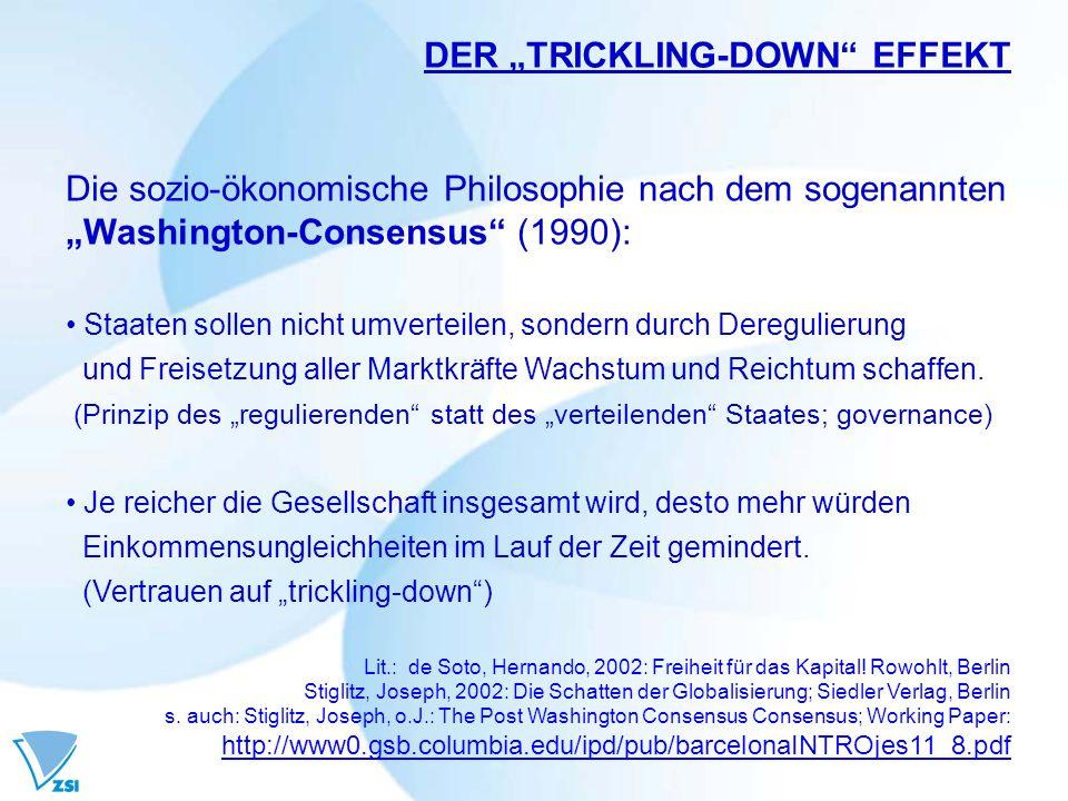 DER TRICKLING-DOWN EFFEKT Die sozio-ökonomische Philosophie nach dem sogenannten Washington-Consensus (1990): Staaten sollen nicht umverteilen, sonder