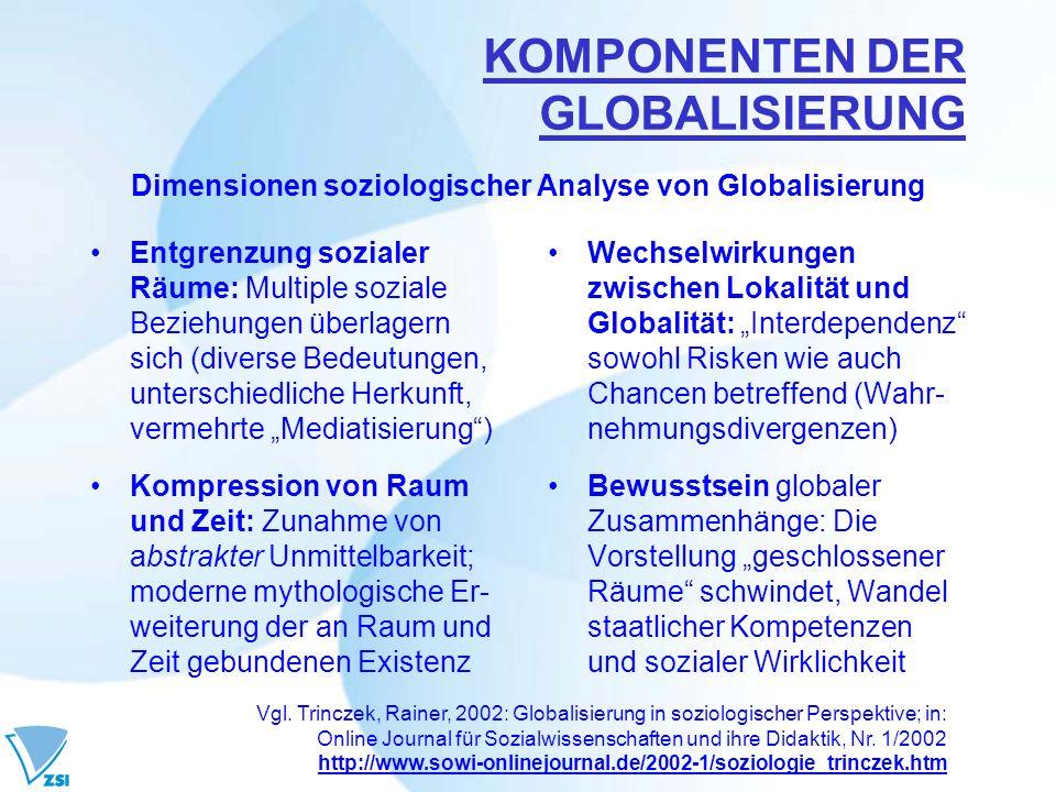 Dimensionen soziologischer Analyse von Globalisierung Entgrenzung sozialer Räume: Multiple soziale Beziehungen überlagern sich (diverse Bedeutungen, u