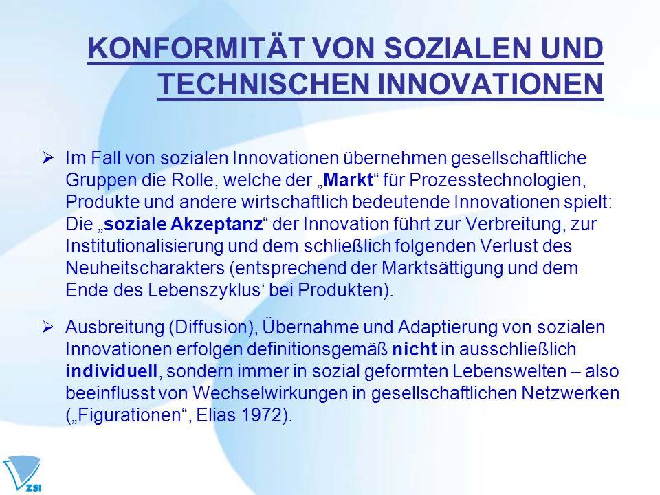 KONFORMITÄT VON SOZIALEN UND TECHNISCHEN INNOVATIONEN Im Fall von sozialen Innovationen übernehmen gesellschaftliche Gruppen die Rolle, welche der Mar