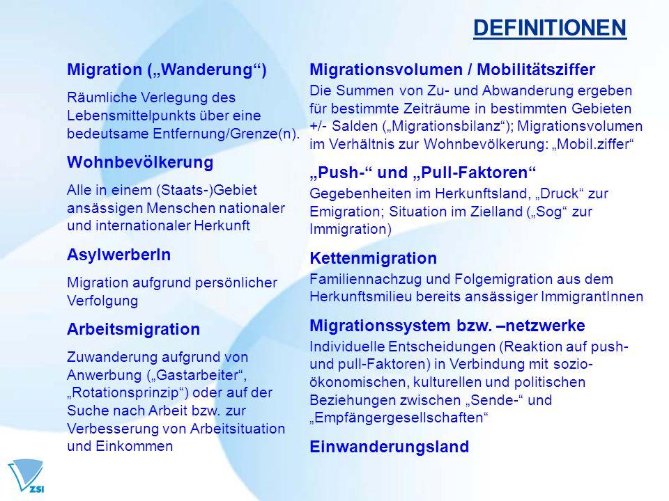 DEFINITIONEN Migration (Wanderung) Räumliche Verlegung des Lebensmittelpunkts über eine bedeutsame Entfernung/Grenze(n). Wohnbevölkerung Alle in einem