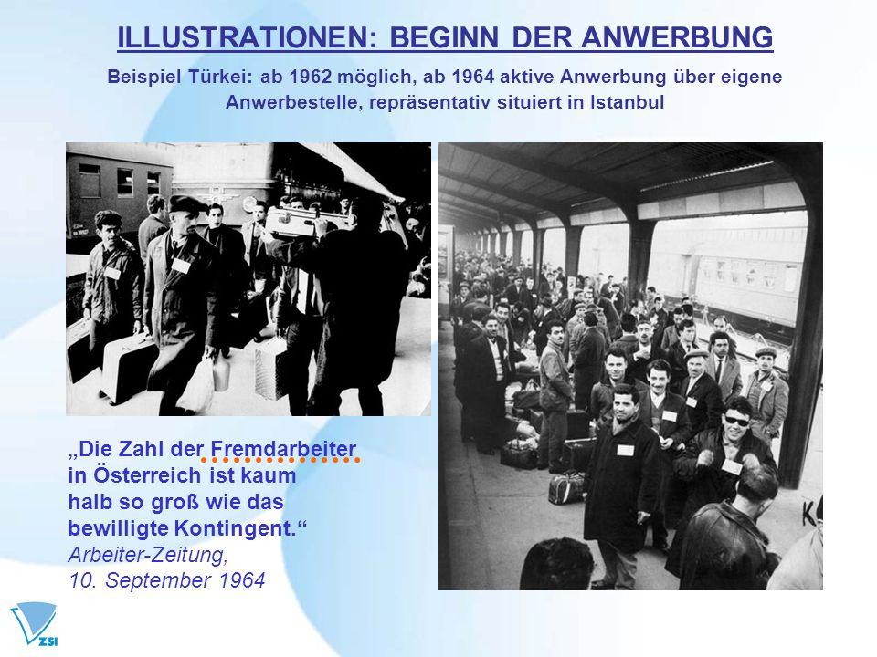 ILLUSTRATIONEN: BEGINN DER ANWERBUNG Beispiel Türkei: ab 1962 möglich, ab 1964 aktive Anwerbung über eigene Anwerbestelle, repräsentativ situiert in I