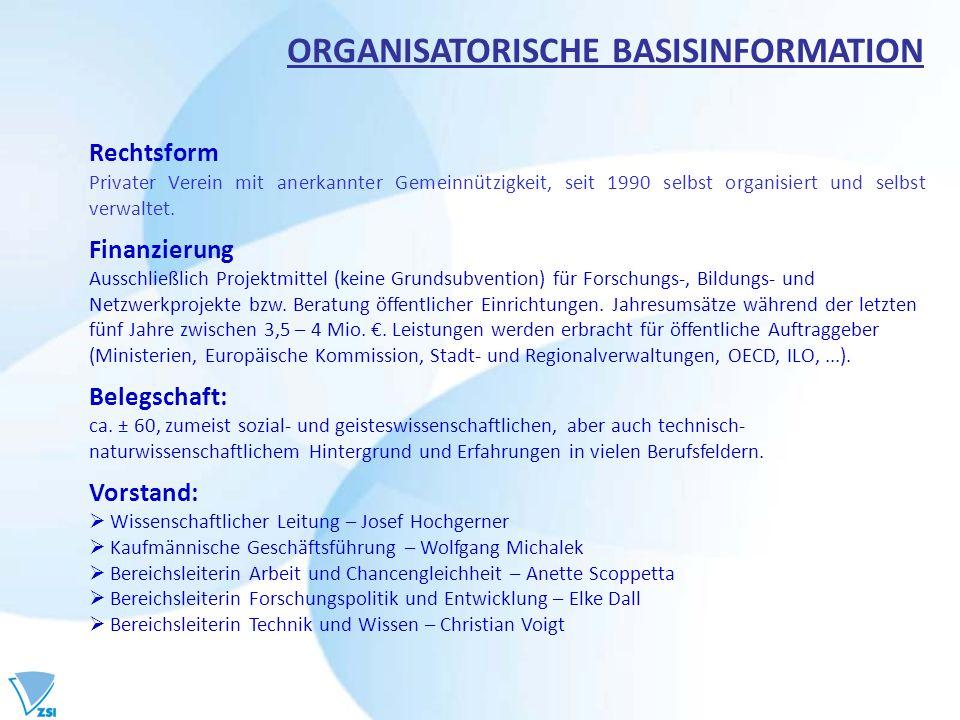 ORGANISATORISCHE BASISINFORMATION Rechtsform Privater Verein mit anerkannter Gemeinnützigkeit, seit 1990 selbst organisiert und selbst verwaltet. Fina