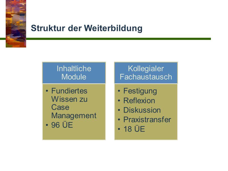 Struktur der Weiterbildung Inhaltliche Module Fundiertes Wissen zu Case Management 96 ÜE Kollegialer Fachaustausch Festigung Reflexion Diskussion Praxistransfer 18 ÜE