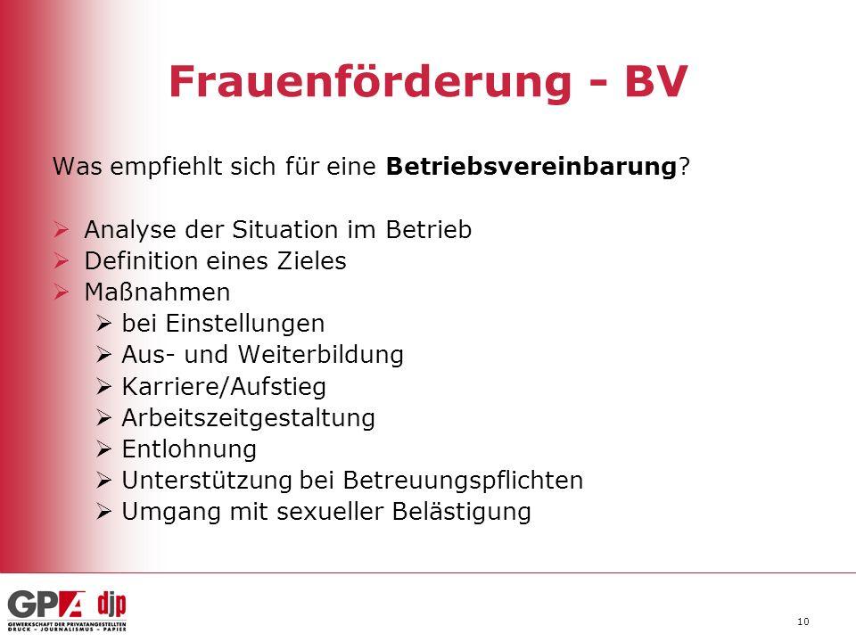 10 Frauenförderung - BV Was empfiehlt sich für eine Betriebsvereinbarung? Analyse der Situation im Betrieb Definition eines Zieles Maßnahmen bei Einst