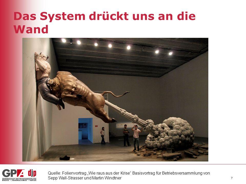 7 Das System drückt uns an die Wand Quelle: Folienvortrag Wie raus aus der Krise Basisvortrag für Betriebsversammlung von Sepp Wall-Strasser und Martin Windtner