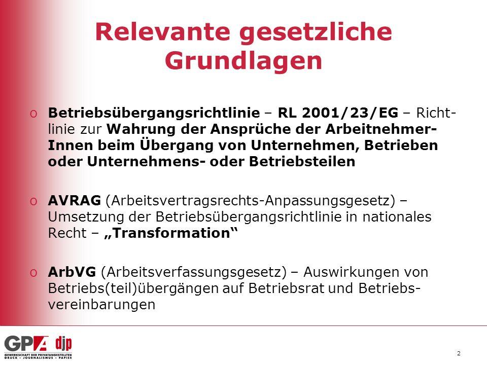 2 Relevante gesetzliche Grundlagen oBetriebsübergangsrichtlinie – RL 2001/23/EG – Richt- linie zur Wahrung der Ansprüche der Arbeitnehmer- Innen beim Übergang von Unternehmen, Betrieben oder Unternehmens- oder Betriebsteilen oAVRAG (Arbeitsvertragsrechts-Anpassungsgesetz) – Umsetzung der Betriebsübergangsrichtlinie in nationales Recht – Transformation oArbVG (Arbeitsverfassungsgesetz) – Auswirkungen von Betriebs(teil)übergängen auf Betriebsrat und Betriebs- vereinbarungen