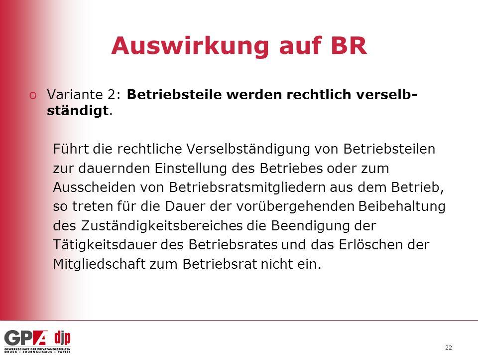 22 Auswirkung auf BR oVariante 2: Betriebsteile werden rechtlich verselb- ständigt.