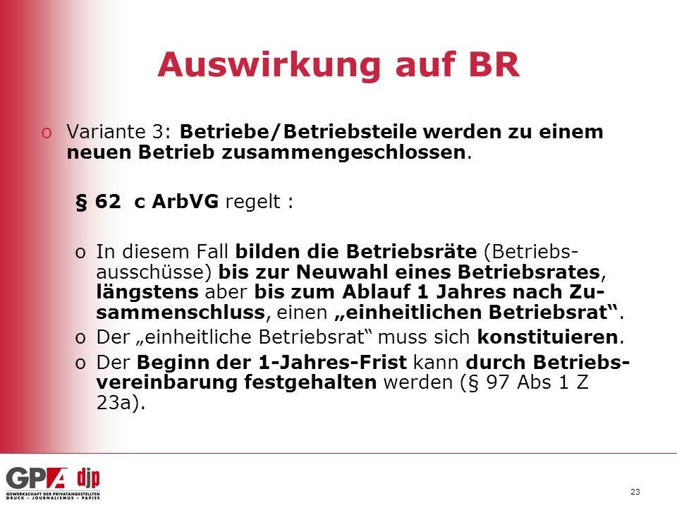 23 Auswirkung auf BR oVariante 3: Betriebe/Betriebsteile werden zu einem neuen Betrieb zusammengeschlossen.