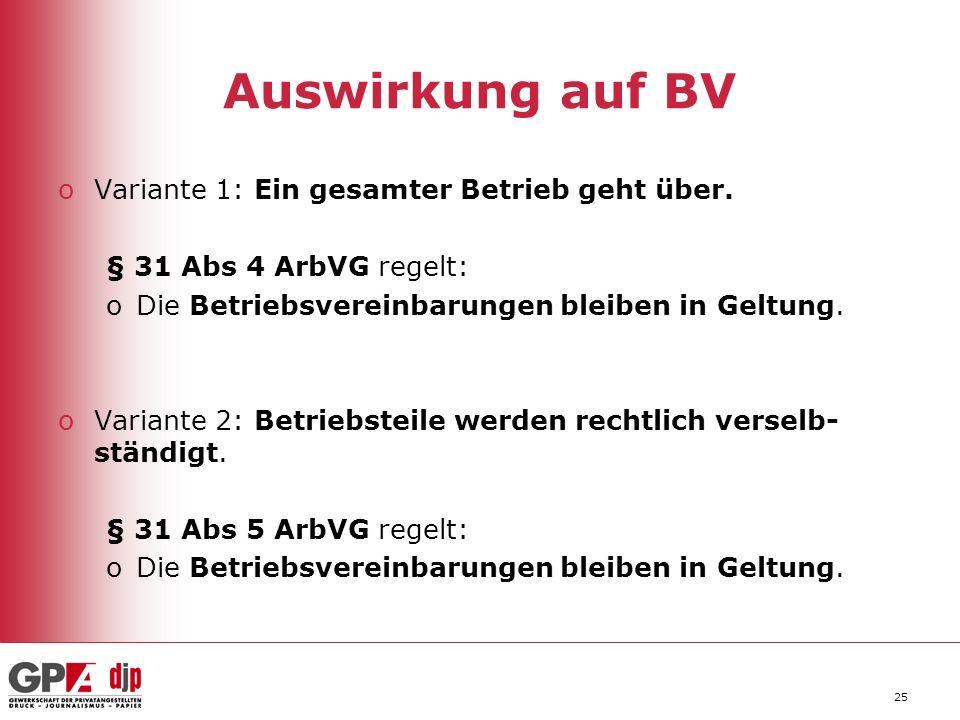 25 Auswirkung auf BV oVariante 1: Ein gesamter Betrieb geht über.
