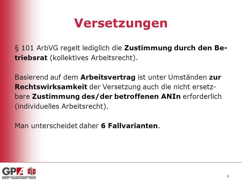 9 Versetzungen § 101 ArbVG regelt lediglich die Zustimmung durch den Be- triebsrat (kollektives Arbeitsrecht). Basierend auf dem Arbeitsvertrag ist un