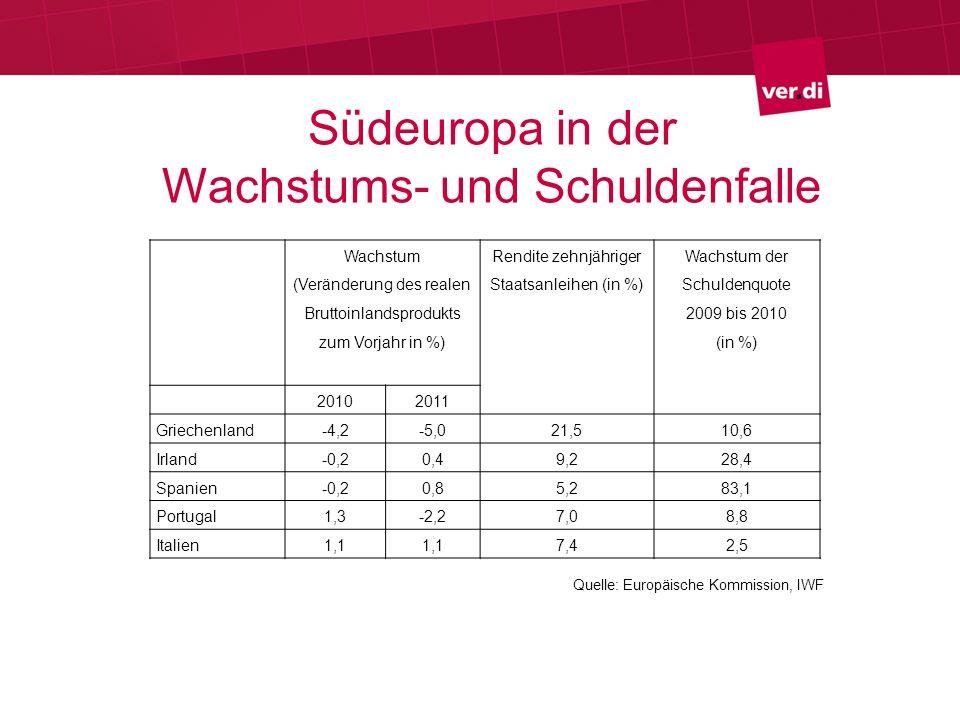Quelle: Europäische Kommission, IWF Wachstum (Veränderung des realen Bruttoinlandsprodukts zum Vorjahr in %) Rendite zehnjähriger Staatsanleihen (in %) Wachstum der Schuldenquote 2009 bis 2010 (in %) 20102011 Griechenland-4,2-5,021,510,6 Irland-0,20,49,228,4 Spanien-0,20,85,283,1 Portugal1,3-2,27,08,8 Italien1,1 7,42,5 Südeuropa in der Wachstums- und Schuldenfalle