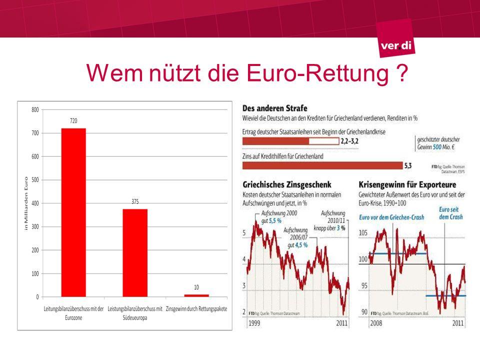 Wem nützt die Euro-Rettung ?