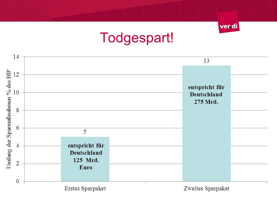 Todgespart!