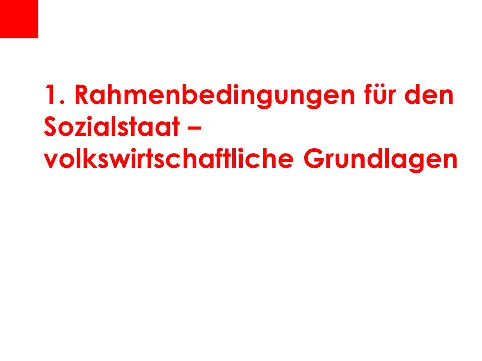Aktuelle Entwicklungen/ Budgetkonsolidierung/Ausblick Sanierung ohne Tabus schockiert Minister Der Standard, 09.