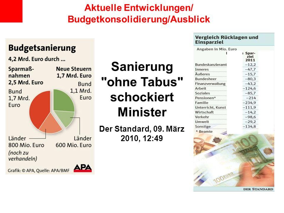 Aktuelle Entwicklungen/ Budgetkonsolidierung/Ausblick Sanierung