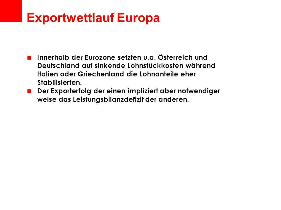 Exportwettlauf Europa Innerhalb der Eurozone setzten u.a. Österreich und Deutschland auf sinkende Lohnstückkosten während Italien oder Griechenland di