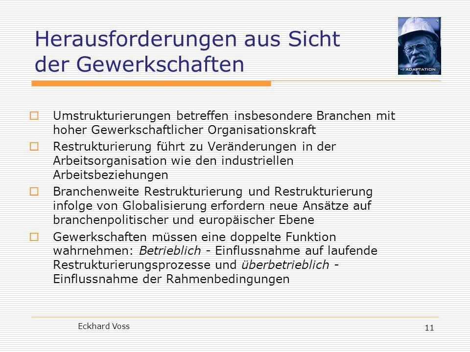 Eckhard Voss 11 Herausforderungen aus Sicht der Gewerkschaften Umstrukturierungen betreffen insbesondere Branchen mit hoher Gewerkschaftlicher Organis