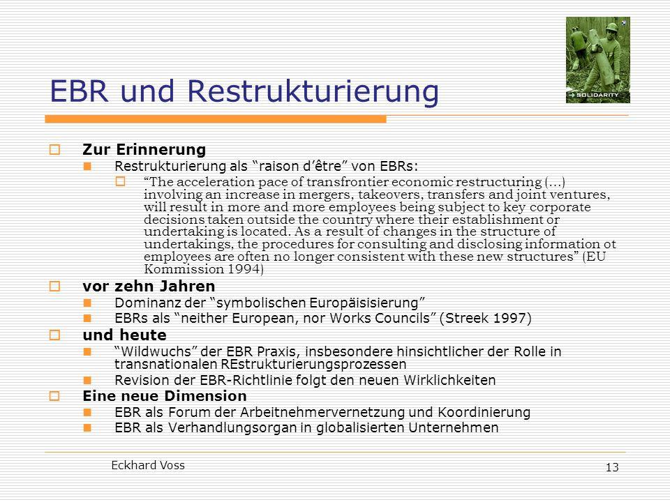Eckhard Voss 13 EBR und Restrukturierung Zur Erinnerung Restrukturierung als raison dêtre von EBRs: The acceleration pace of transfrontier economic re