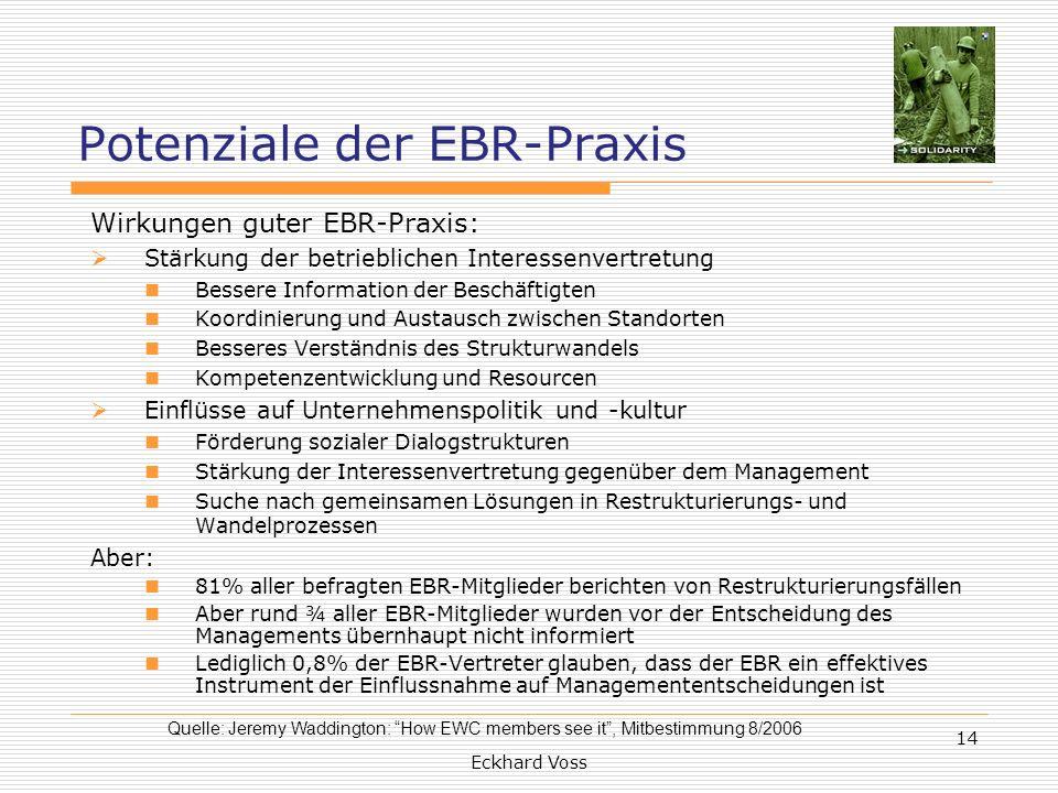 Eckhard Voss 14 Potenziale der EBR-Praxis Wirkungen guter EBR-Praxis: Stärkung der betrieblichen Interessenvertretung Bessere Information der Beschäft