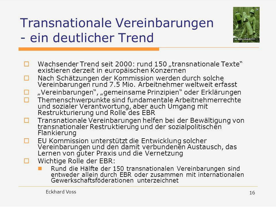 Eckhard Voss 16 Transnationale Vereinbarungen - ein deutlicher Trend Wachsender Trend seit 2000: rund 150 transnationale Texte existieren derzeit in e
