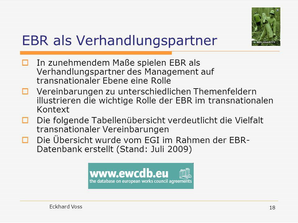 Eckhard Voss 18 EBR als Verhandlungspartner In zunehmendem Maße spielen EBR als Verhandlungspartner des Management auf transnationaler Ebene eine Roll