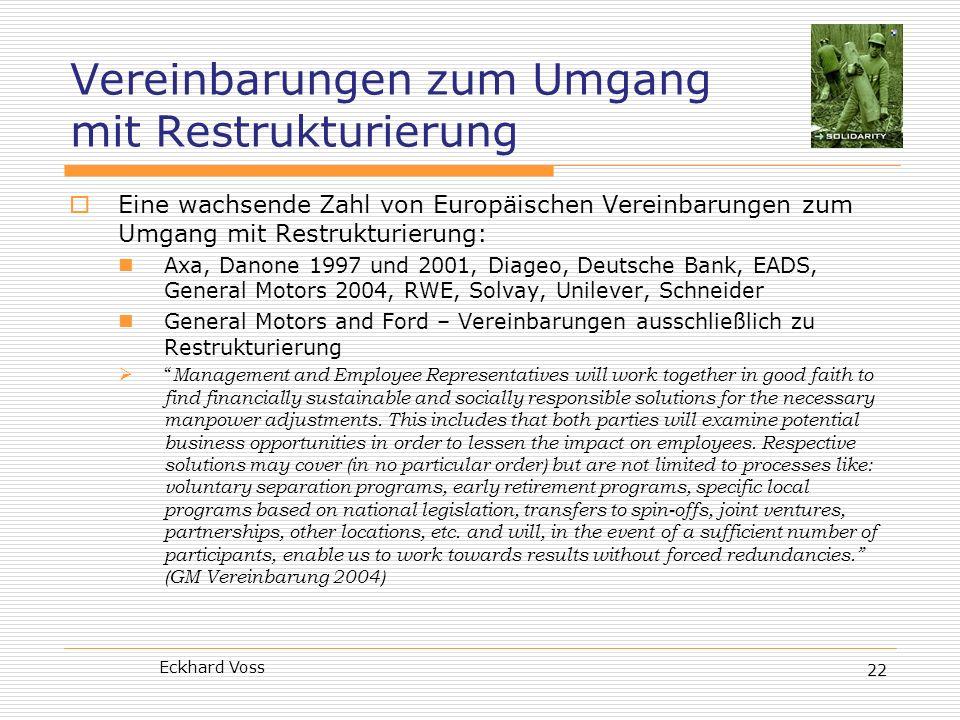 Eckhard Voss 22 Vereinbarungen zum Umgang mit Restrukturierung Eine wachsende Zahl von Europäischen Vereinbarungen zum Umgang mit Restrukturierung: Ax